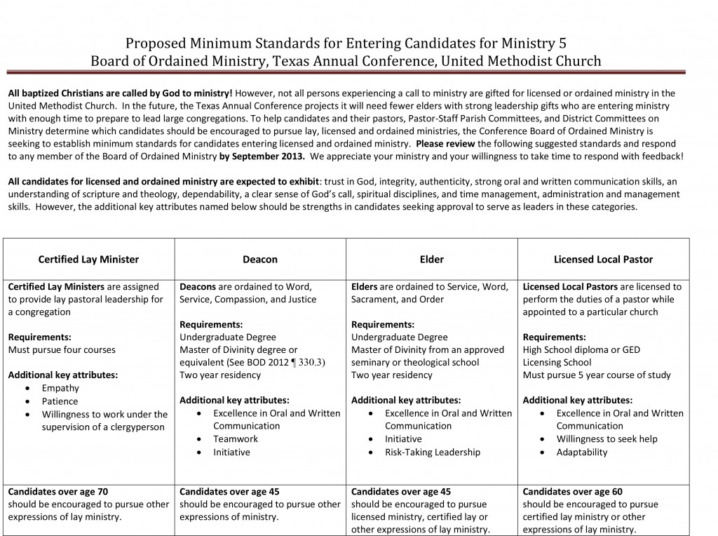 Proposed Minimum Standards for Entering Candidates for Ministry from the Texas UMC Conference